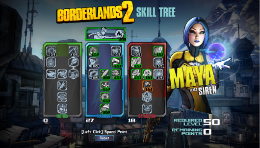Build Sirene Borderlands