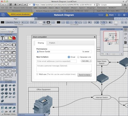 Lucidchart web app brings diagramming prowess collaboration to mac image credit ccuart Images