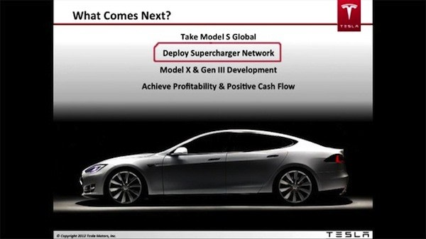 Tesla's 'Supercharger Network' of electric vehicle power ...