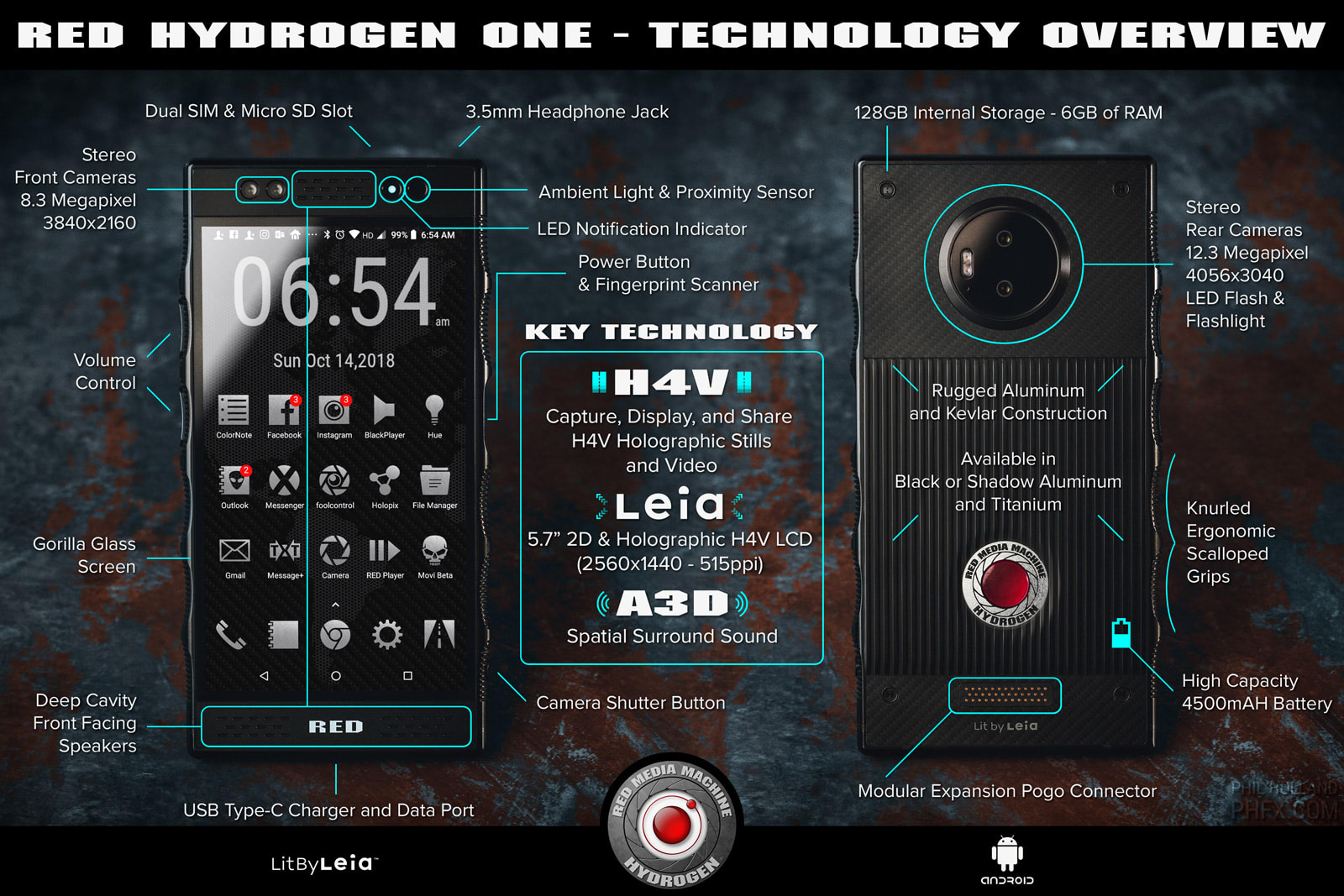 RED Hydrogen One graphic outlines the holographic phone\'s specs
