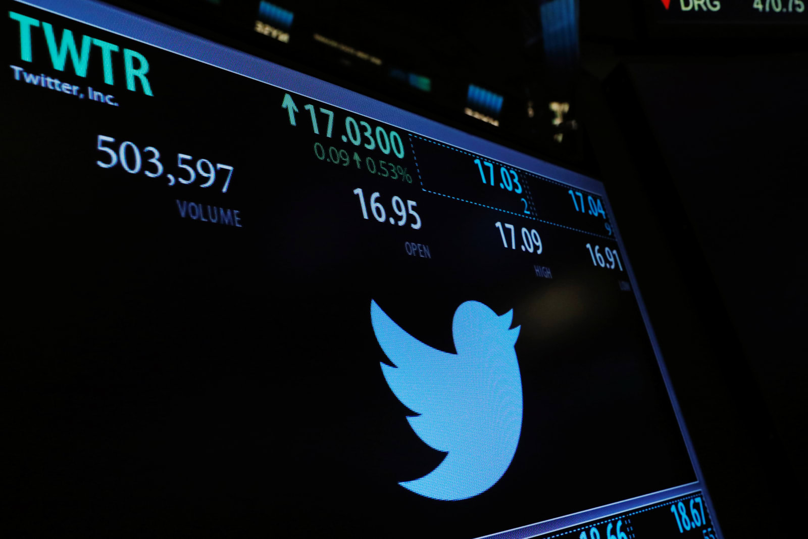 Twitter tests $99 subscription for auto-promoted tweets