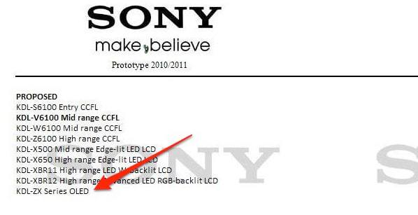 Sony's 2010/2011 OLED and flagship XBR series LCD roadmap