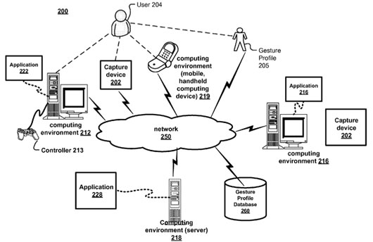 Microsoft patent pictures networked, personalized profiles