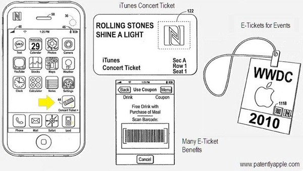 Apple files patent application for NFC e-tickets with