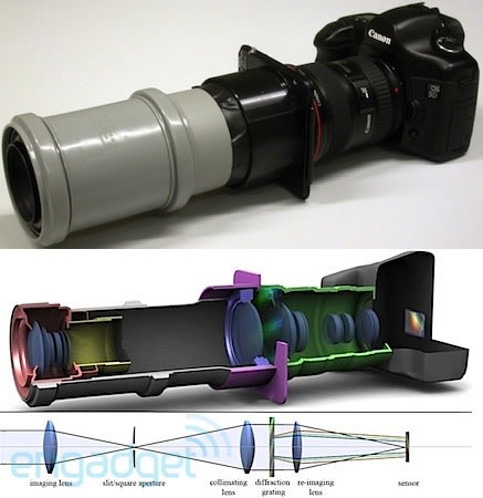 DIY: How to Turn Your Canon T2i Into a Full-Fledged