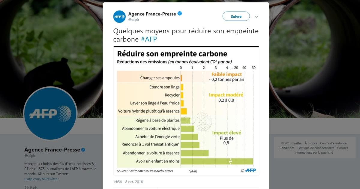 lafp nous dit pourquoi elle a publi cette infographie sur le rchauffement climatique et les enfants le huffington post