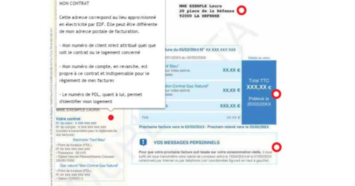 Facture Edf Les Cles Pour La Decrypter Et Eviter De Payer