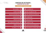 Madrid-Leganés y Levante-Barça en octavos de Copa del