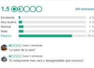 Por qué Tripadvisor ha bloqueado los comentarios al restaurante más polémico de