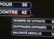 L'Assemblée nationale refuse (encore) d'inscrire l'interdiction du glyphosate dans la