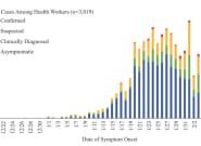 Coronavirus: le profil type des malades en Chine enfin connu grâce à une grande