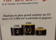 Amendes SNCF: un concours interne offre des chèques cadeaux aux agents qui mettent le plus de