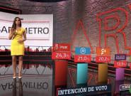 """Beatriz Zamorano desvela uno de sus """"trucos"""" nunca vistos durante 'Al Rojo"""