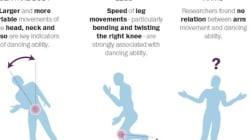 C'est scientifique: ces pas de danse font craquer les