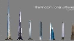 Dans 63 mois la plus haute tour du monde sera en Arabie