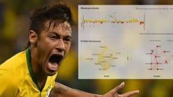 Brésil-Croatie: le match des