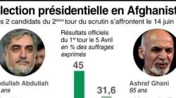 Les Afghans choisissent leur Président sous menace des