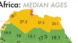 La Tunisie possède la population la plus vieille