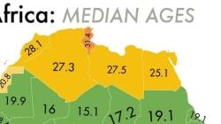 L'Algérie est le 2e plus jeune pays au Maghreb en 2014