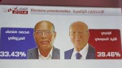 Résultats préliminaires officiels: L'écart se réduit entre Caïd Essebsi et Marzouki, Hechmi Hamdi fait mieux que Slim