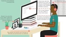 Comment organiser votre bureau pour être le plus productif