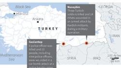Turquie: un attentat vise la police à Gaziantep, frontalière de la