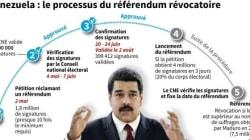 Venezuela : un référendum anti-Maduro peu probable en