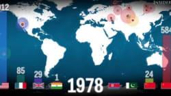 Όλες οι πυρηνικές δοκιμές από το 1945 έως σήμερα σε ένα