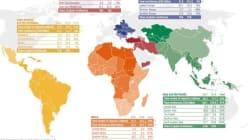 La diaspora tunisienne a envoyé l'équivalent de 4,6% du PIB en transferts de fonds vers la Tunisie en