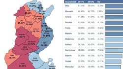 Tunisie - Bac 2017: Le taux de réussite par gouvernorats à la session principale