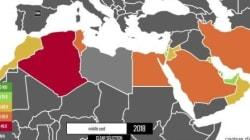 Liberté économique: La Tunisie, deuxième au Maghreb et dixième dans la région