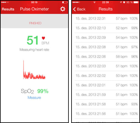 Daily App: digiDoc Pulse Oximeter tries to measure your