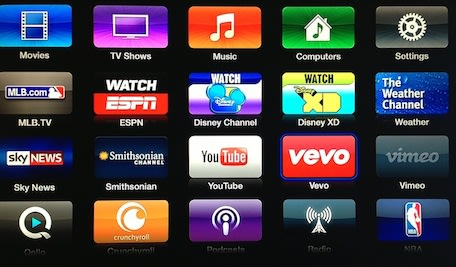 Apple TV gets Vevo, Weather Channel, Disney and Smithsonian