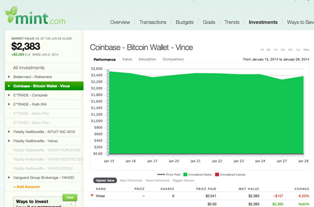 Mint now lets you keep track of Bitcoins with its personal finance apps