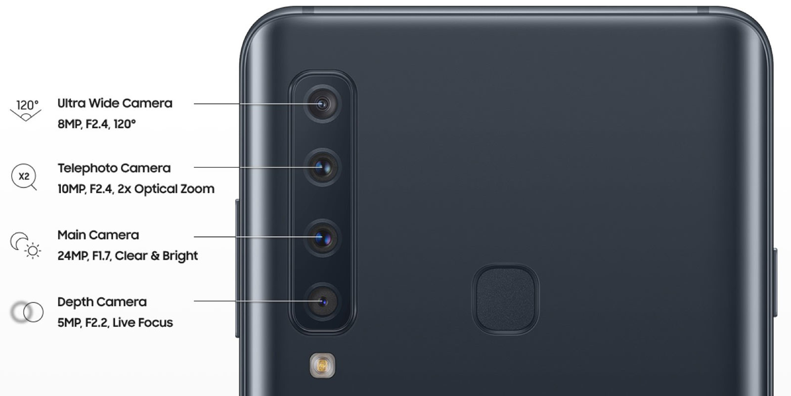 b9c3ffdde11 Samsung thinks you want a phone with four rear cameras