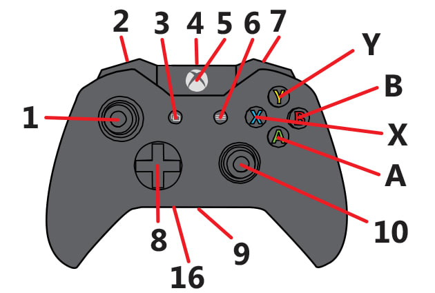 Microsoft is adding a headset port to Xbox One controllers