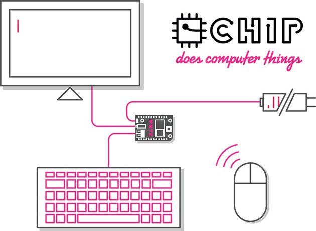 CHIP is a $9 Raspberry Pi killer