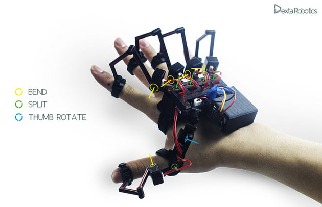 ad452c4abdf6 Chinese company Dexta Robotics set out to develop a hand motion-capturing  device last year