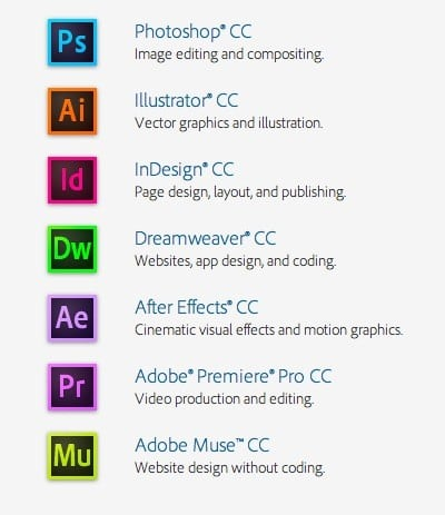 how many devices adobe creative cloud