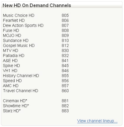 Cox brings 19 HD VOD channels to San Diego, California