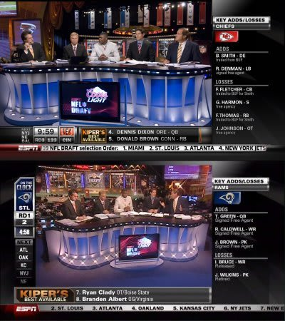 Espn Prepping Its First Hd Nfl Draft Coverage Engadget