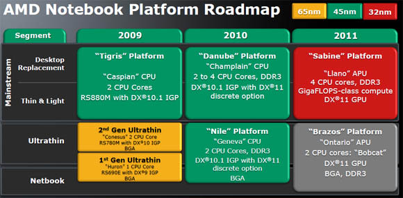 AMD in no rush to build tablets, says netbooks are priority one