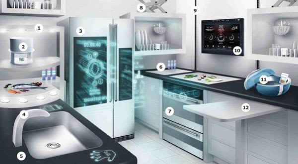 Ikea\'s kitchen of the future: 3D food printing, mood ...