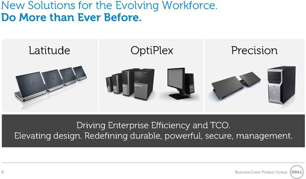 Dell expands business lineup with new Latitudes, OptiPlex