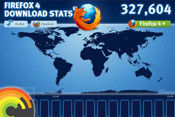 Firefox 4 is officially released, how are you liking it?