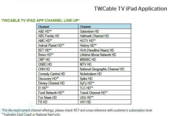 Time Warner Cable's iPad app will be the first with live TV