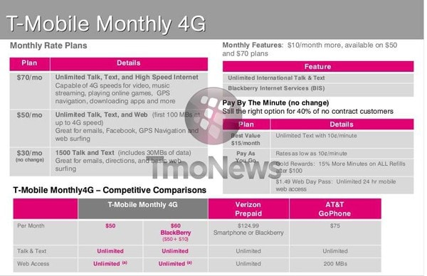 T-Mobile baking fresh prepaid plans May 22, adds more 4G