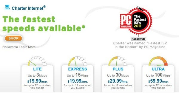 Charter Cable Packages >> Charter Cable Boosts Downloads To 100mbps Keeps Uploads