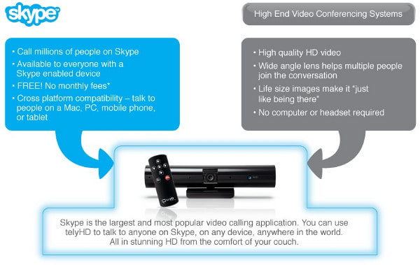 Skype and Tely Labs deliver Tegra 2-powered Android videochat to