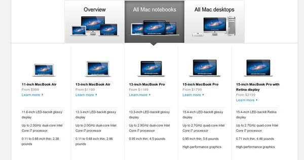Apple Axes 17 Inch Macbook Pro Giant Laptop Owners Weep